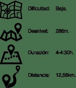 Ficha Tecnica Zumaia
