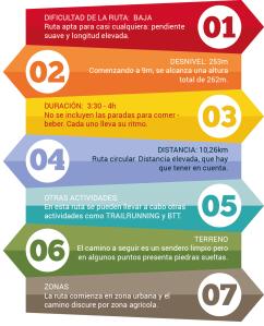 Ficha Tecnica Getaria 02