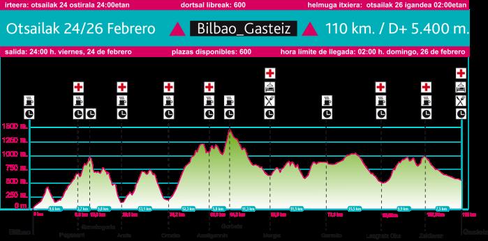 BUTS Bilbao Gasteiz 2