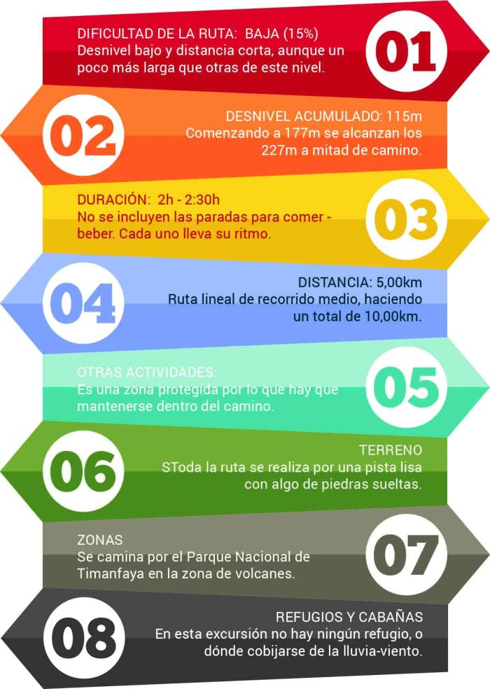 Termesana Ficha Técnica 02